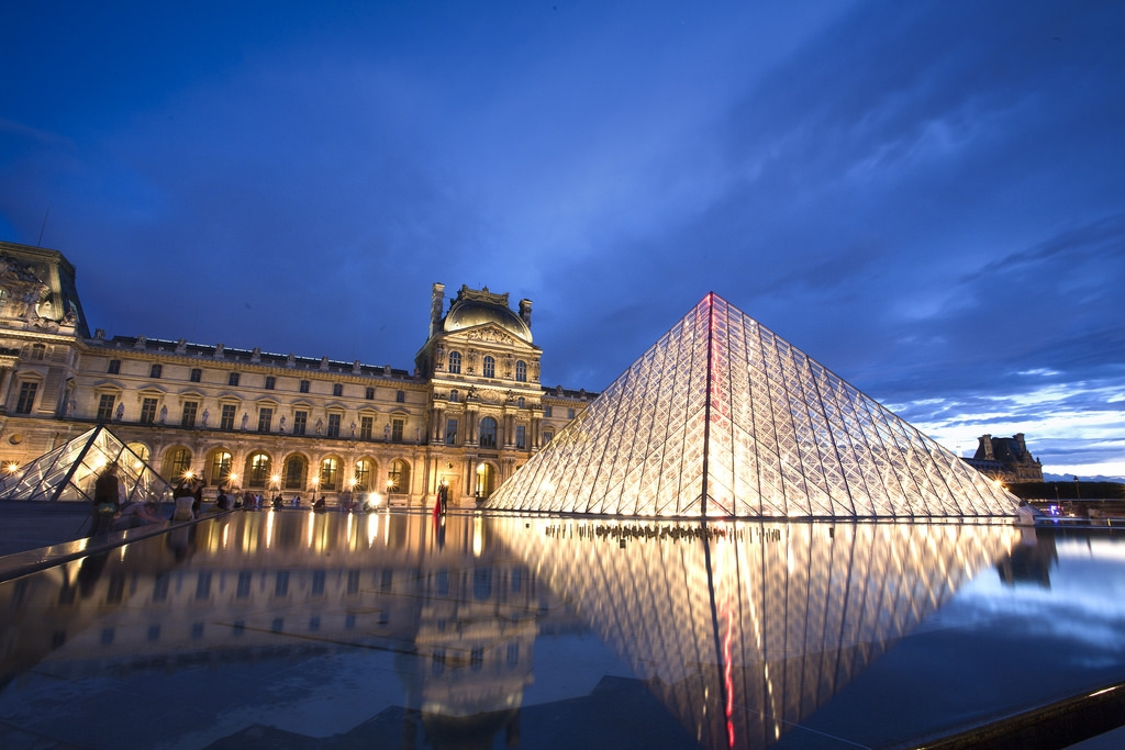 20 Most Popular Museums in the World